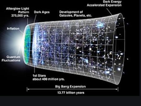O Big Bang e a Menor Unidade de Tempo Tempo de Planck