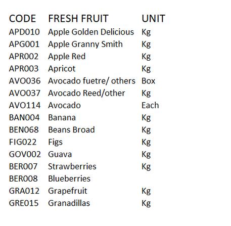FRESH FRUITS 1.PNG