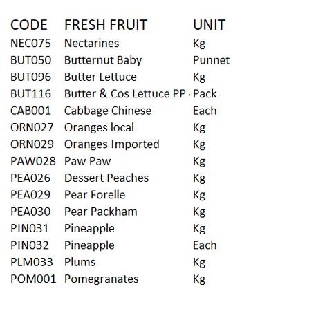 FRESH FRUITS 3.PNG