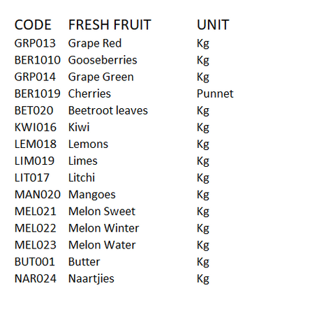 FRESH FRUITS 2.PNG