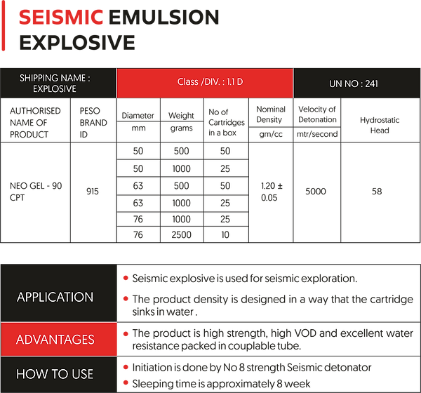 Seismic Emulsion Explosive table.png