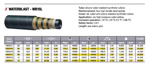 dunlup waterblast hoses.jpg