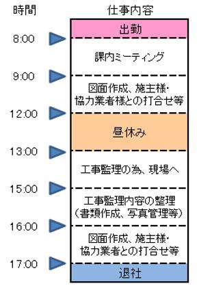 平野組1日.png