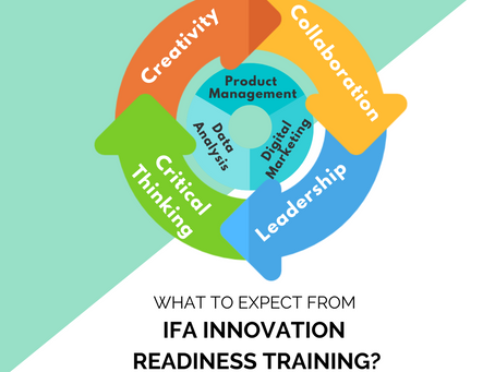 What to Expect from the Innovation Readiness Training