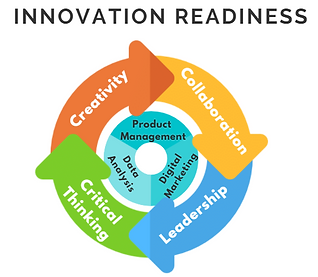InnovationReadiness.PNG