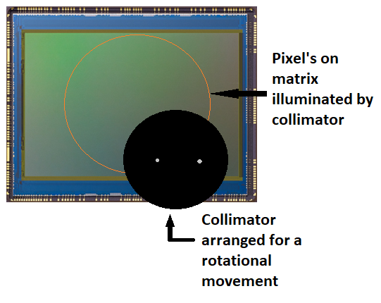 used as rotational sensor.bmp