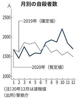 2020蟷エ閾ェ谿コ閠・焚.jpg