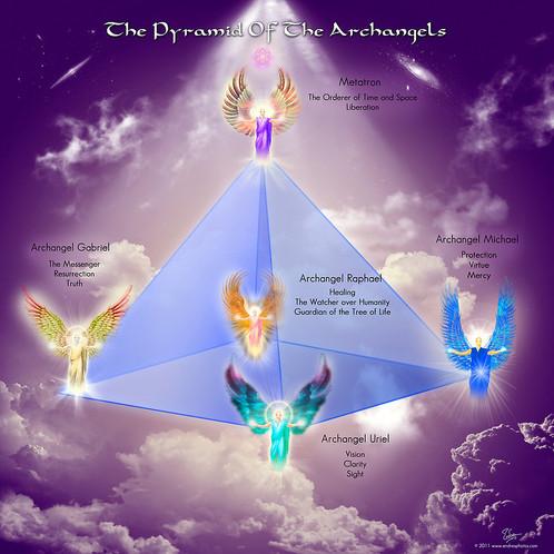 ARCHANGEL MEDITATION KITS