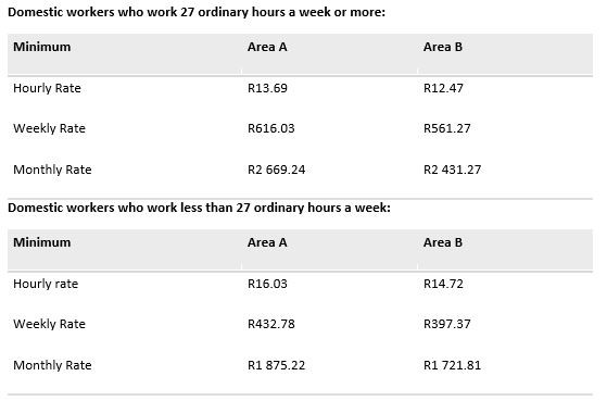 Domestic workers who work 27 ordinary hours a week or more: