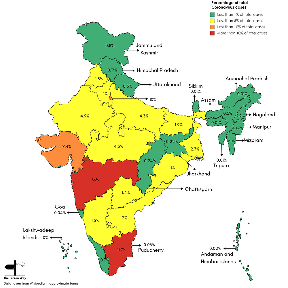 Percentage of Coronavirus cases in each state to the total number of cases in India