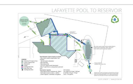 Rainwater capture & release