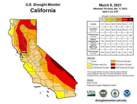 California Drought-March 2021