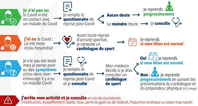 Reprendre_une_activité_physique.png