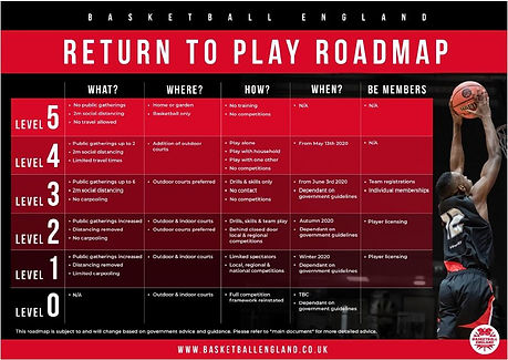 BE Roadmap.jpg