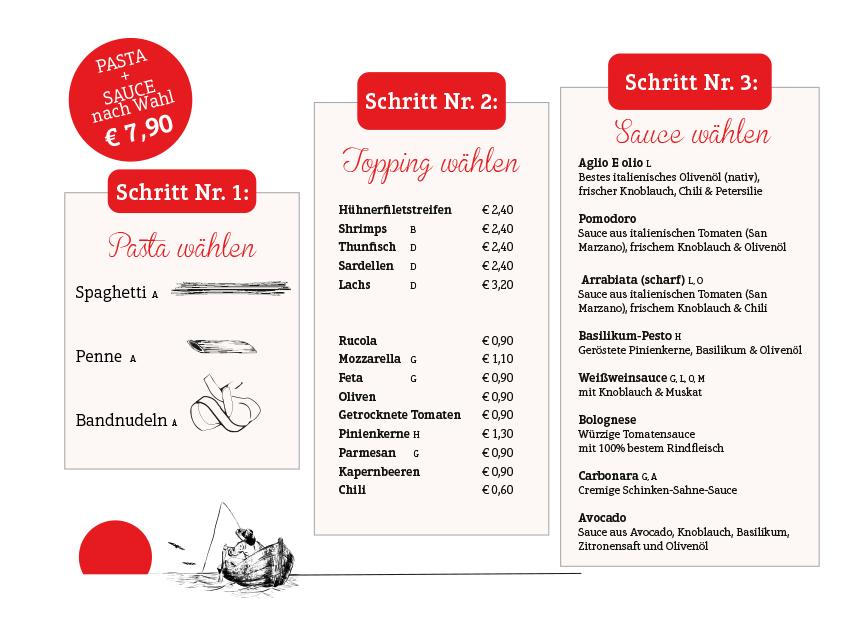 Pasta-Koloman.png