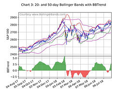 John Bollinger S Official Bollinger Band Website