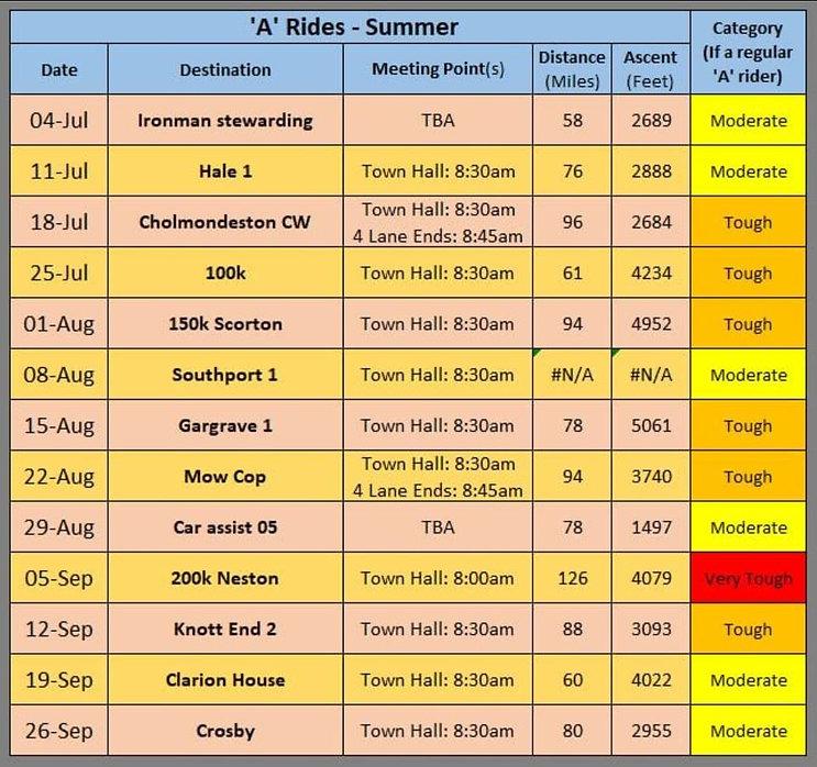 Rides Summer 21.JPG