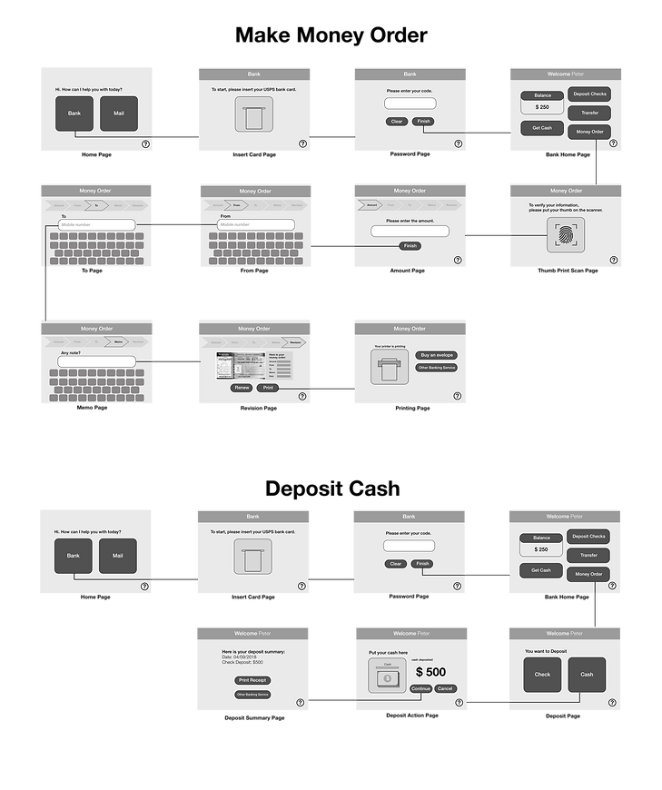 atm wireframe.png