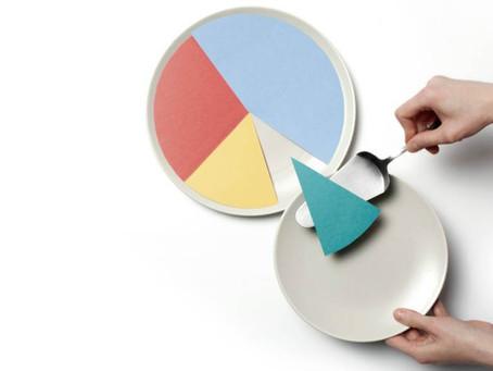 Oferecer Participação nos Lucros e Resultados (PLR) aos funcionários é vantajoso para a empresa?