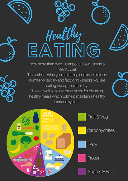 4. Healthy Eating.png