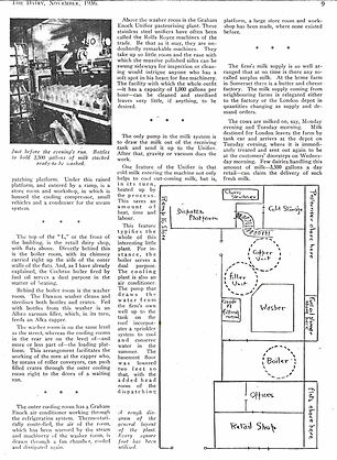 The Dairy November 1936 page 2.jpg