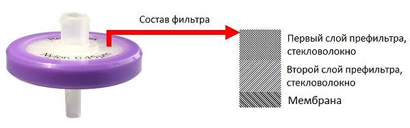 nylon-MAX - rephiquik-rephile-2.jpg