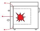 Независимая система запирания с подушкой безопасности микроволновой системы пробоподготовки WX-8000 PreeKem
