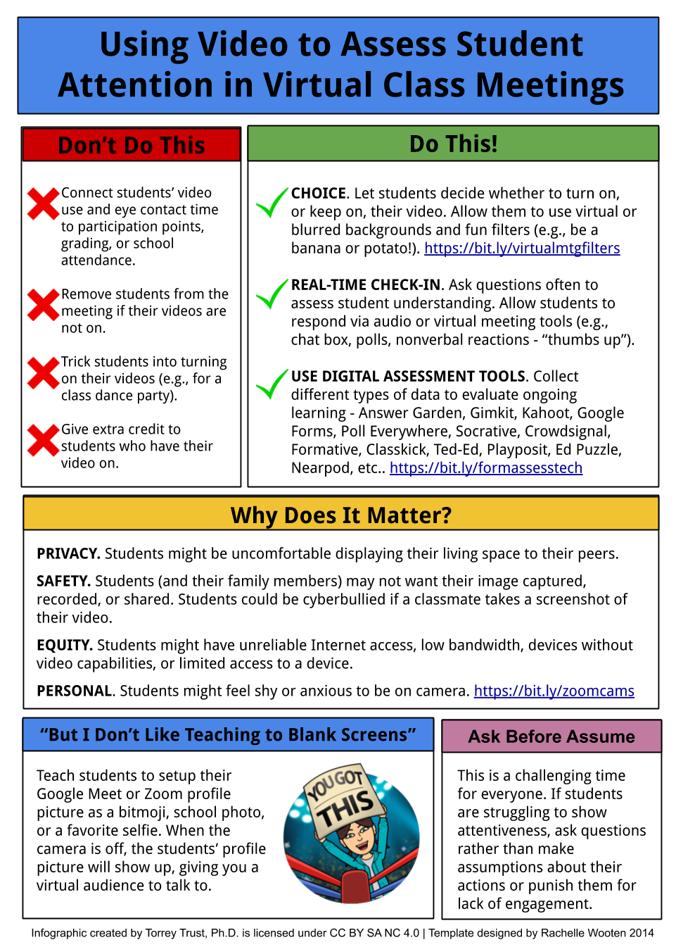 Using Video to Assess Student Attention in Virtual Class Meetings Infographic
