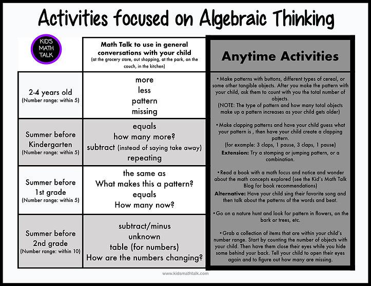 KMT Algebra anytime activities.001.jpeg