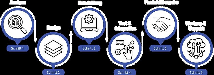 Softwareneticklung_Weiß.png
