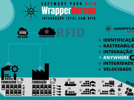 3 etapas para o sucesso da RFID