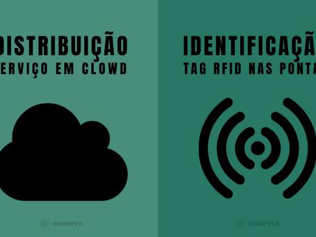 RFID Everywhere