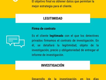 ¿Cómo trabajamos juntos detectives privados y abogados?