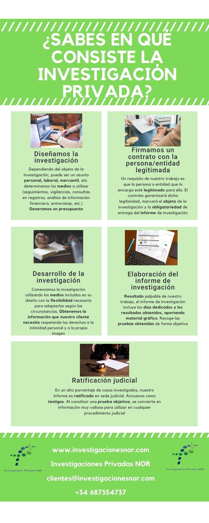 Qué hace un detective privado, cómo es el proceso