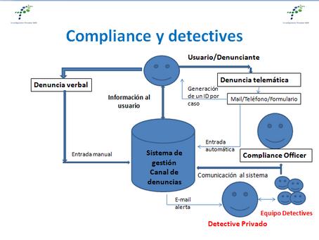 Compliance. El lugar donde están los detectives privados