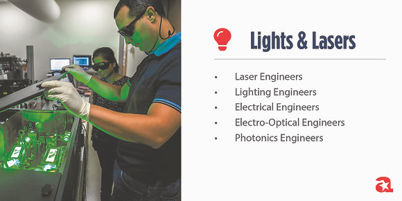 Lights & Lasers Module Signs