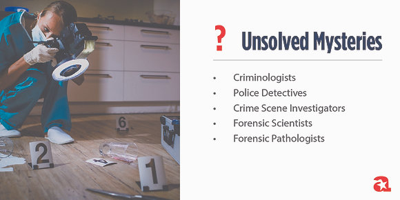 Unsolved Mysteries Module Signs