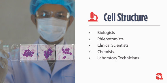 Cell Structure Module Sign