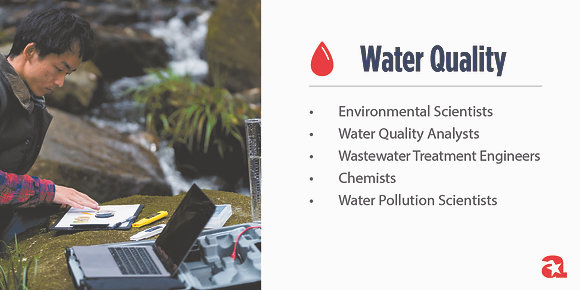Water Quality Module Signs