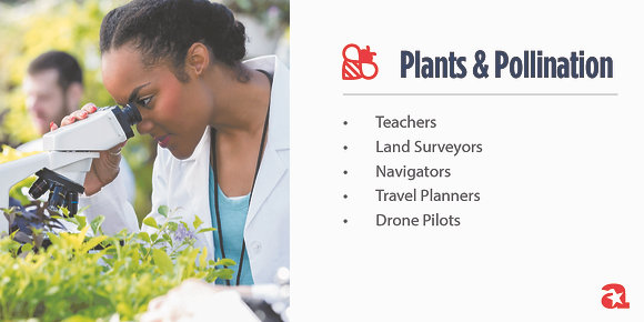 Plants & Pollination Module Sign
