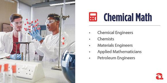 Chemical Math Module Signs
