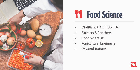 Food Science Module Signs