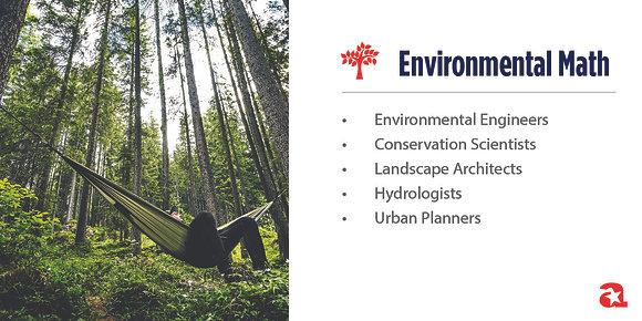 Environmental Math Module Sign