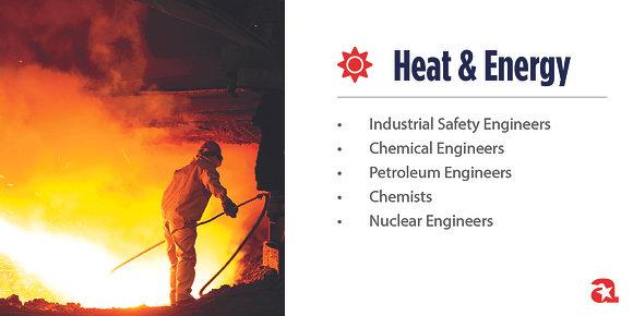 Heat & Energy Module Sign