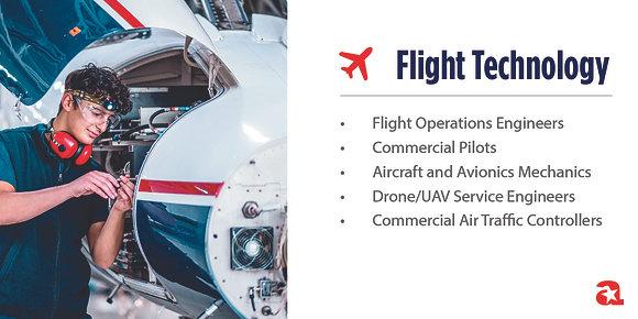 Flight Technology Module Sign