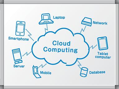 Computer Services - Cloud Integration and Management Services
