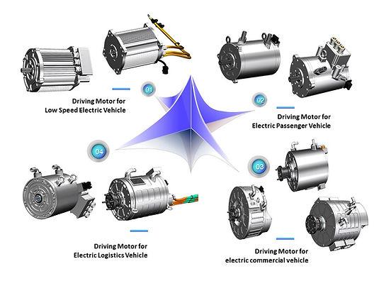 EV motors.jpg