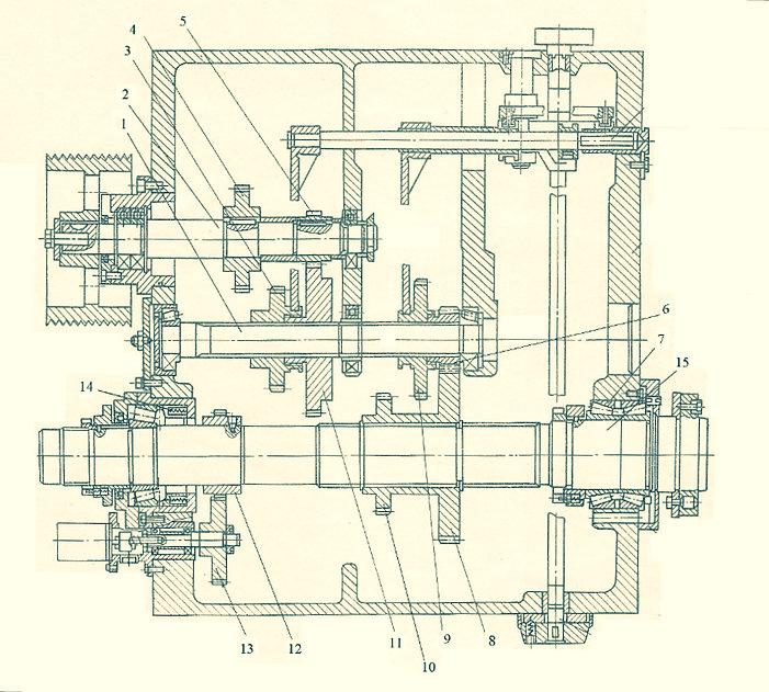 Шпиндельная бабка 16А20Ф3