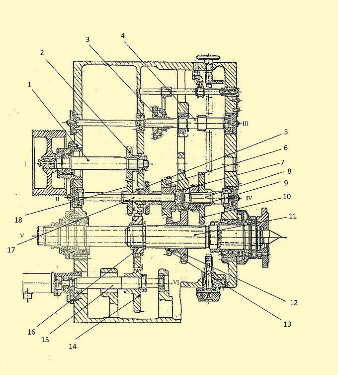 Шпиндельная бабка 16К20Ф3