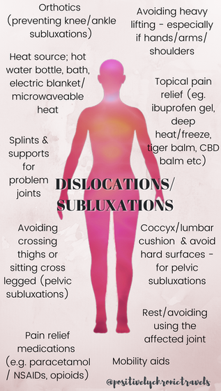 Dislocations or subluxations
